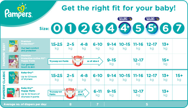 Weight-Ranges-Nappy-Chart-desktop-horizontal-605
