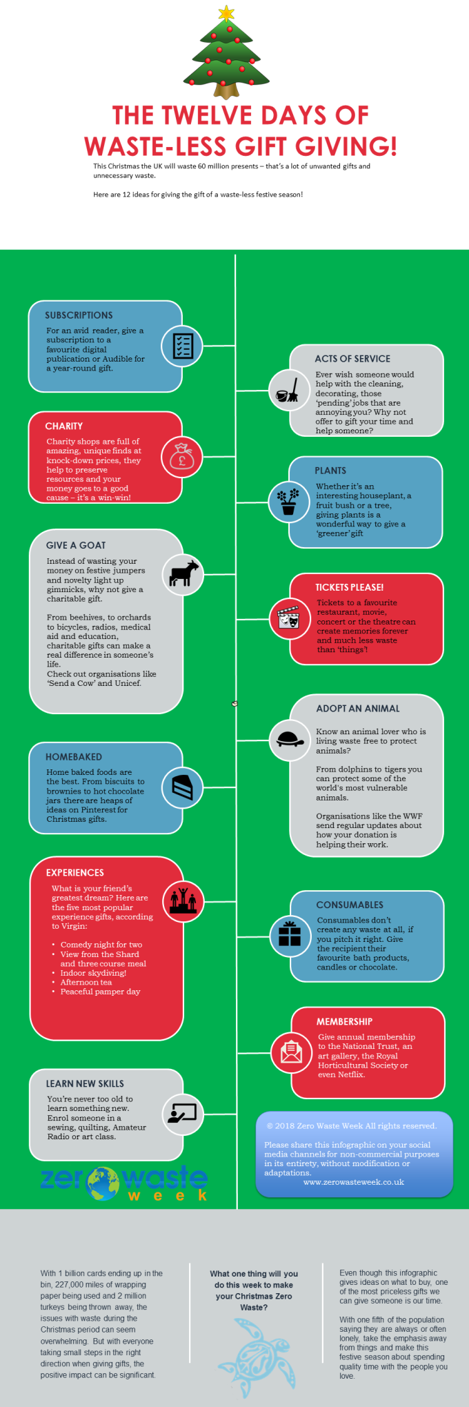 how-to-reduce-waste-this-christmas-infographic.png